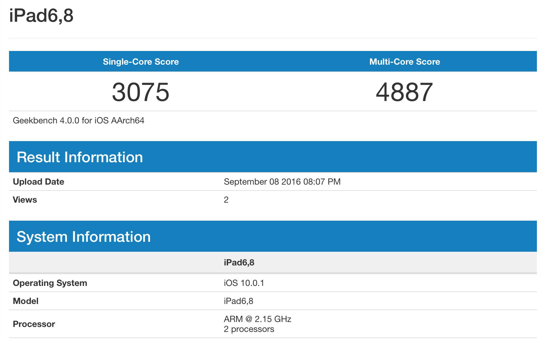 geekbench-4-ipad-pro-12-9%22-compare