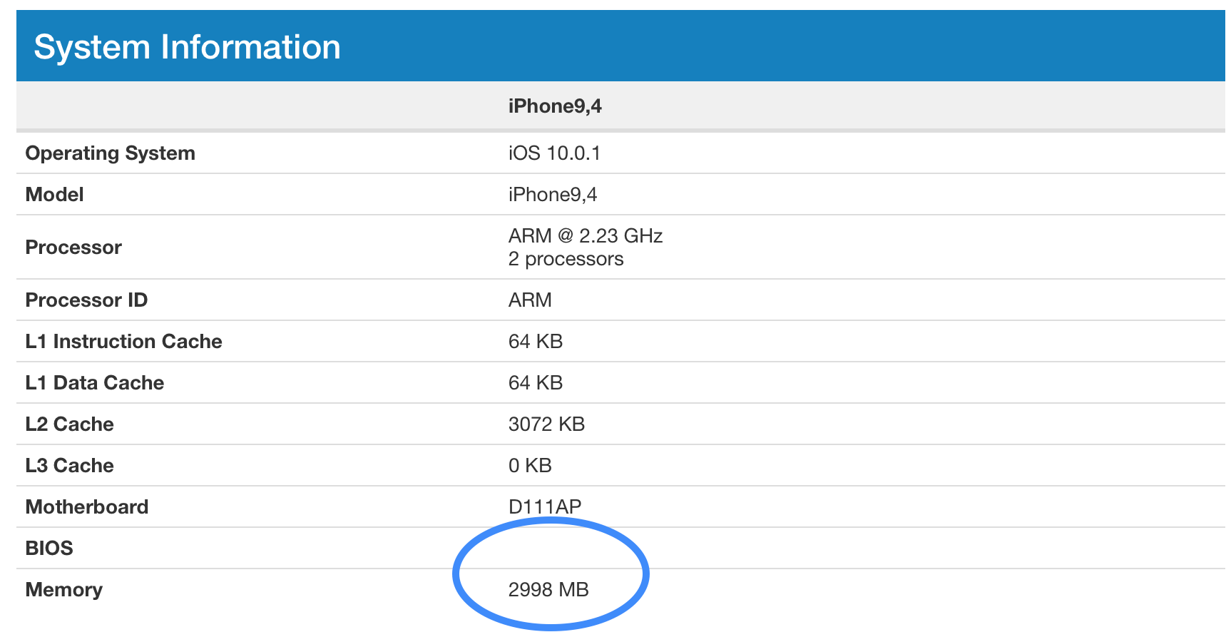 iphone-7-plus-3gb-ram-geekbench