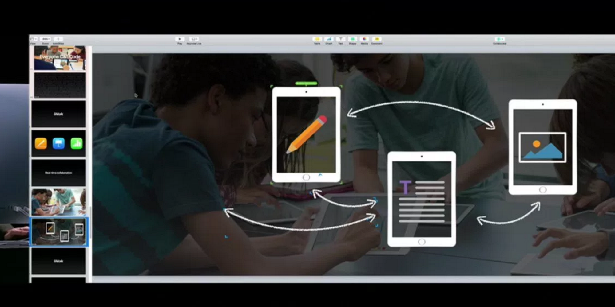 Apple updates Pages, Keynote, and Numbers for Mac w/ real-time