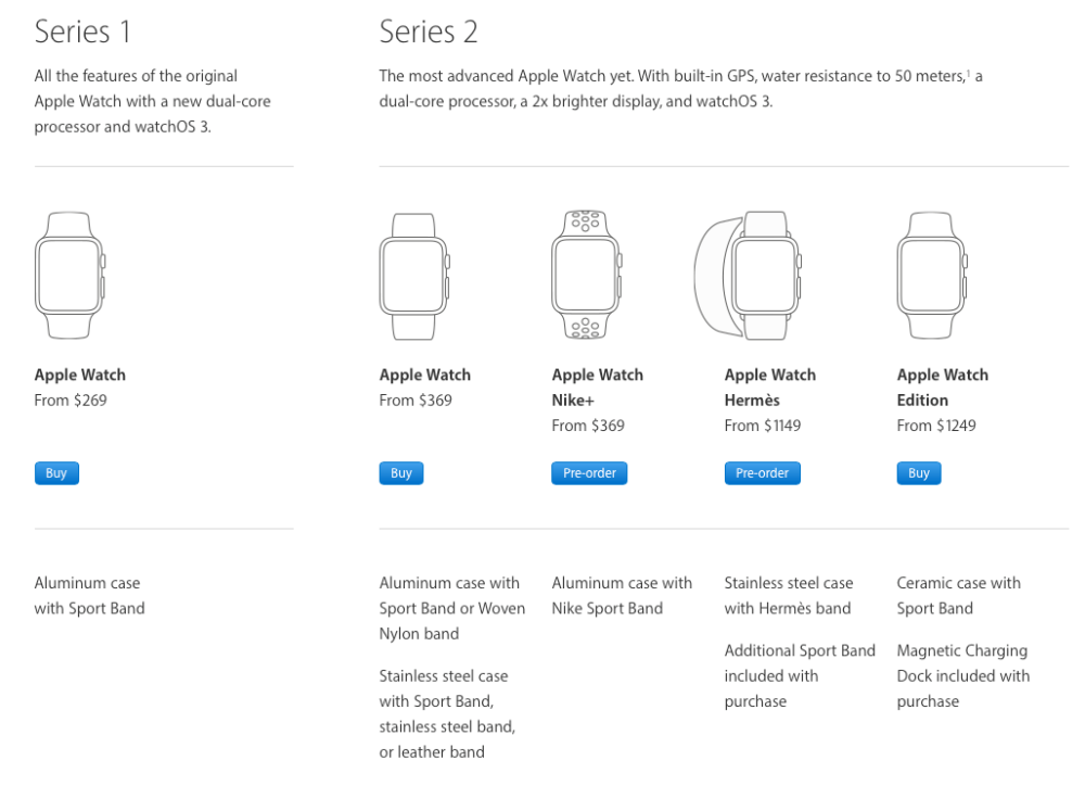 Apple Watch Series 1 Series 2 prices lineup