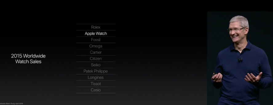 tim-cook-watch-updates