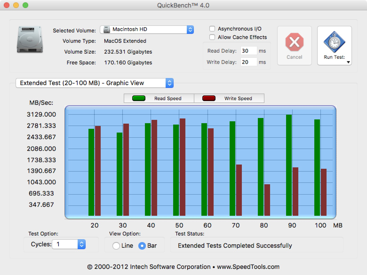 2016-macbook-pero-quickbench-benchmark