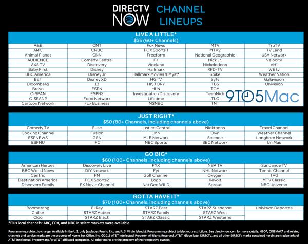 Fox Sports Detroit Channel On Directv - gaurani almightywind
