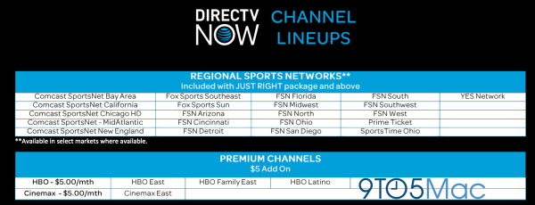 AT&T's DirecTV Now streaming TV service: launching November