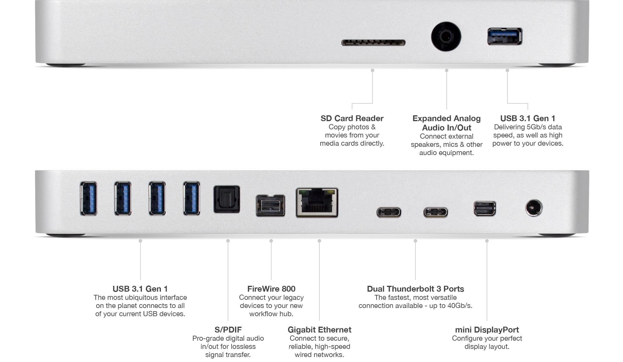 Mac Mini Mic Jack Wiring Data Diagram Today Speaker Audio Connectors