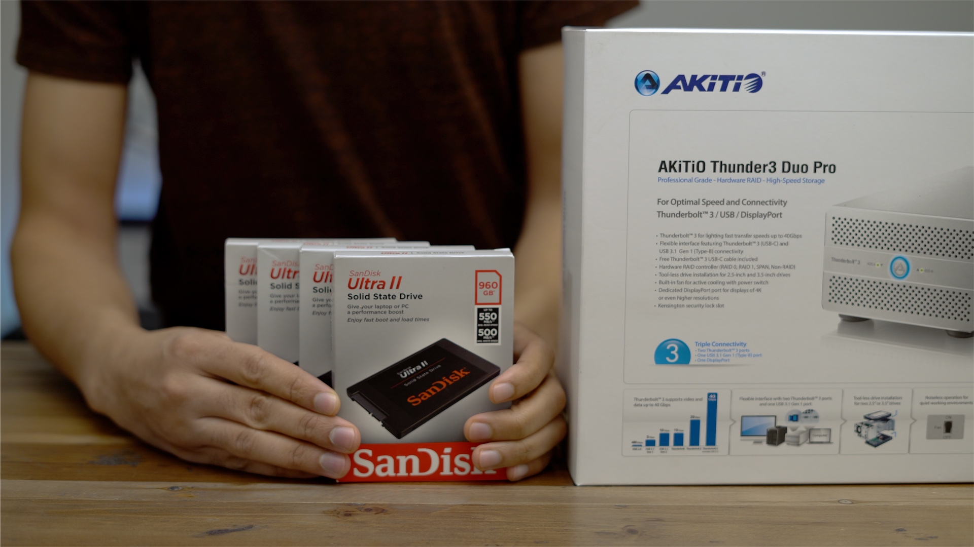 akitio-thunder3-duo-pro-quad-review-sandisk-drives