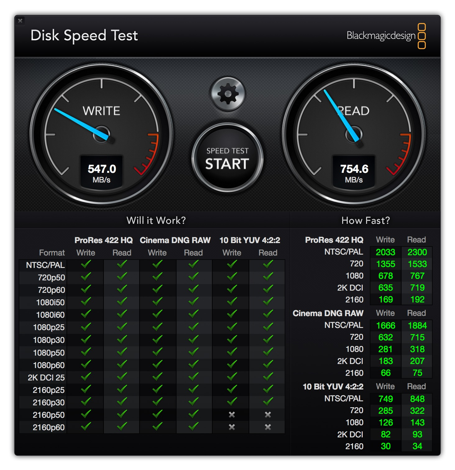 akitio-thunder3-duo-pro-speed-test
