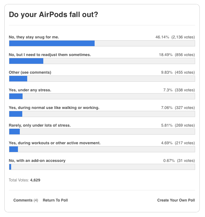 do-your-airpods-fall-out