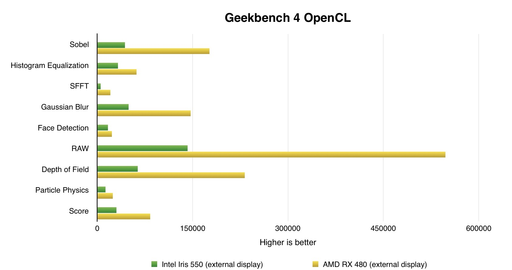 geekbench-4-opencl