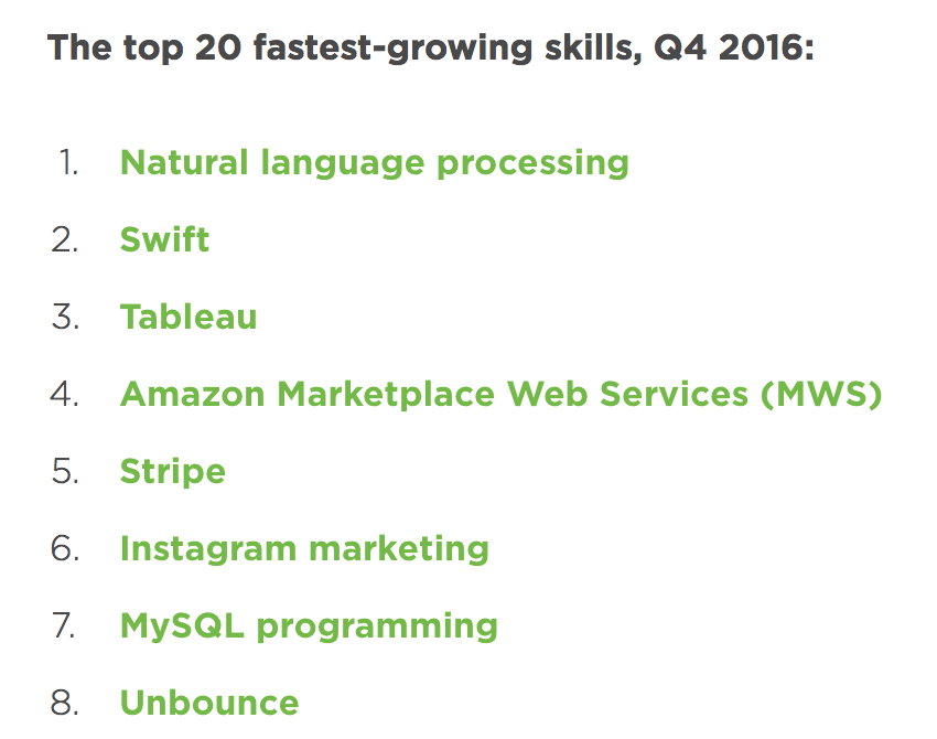 Upwork - Top 20 fastest-growing skills, Q4 2016: