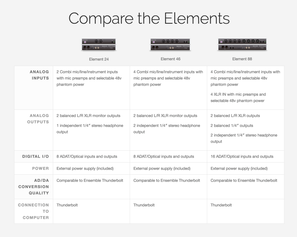 comparison-apogee-element