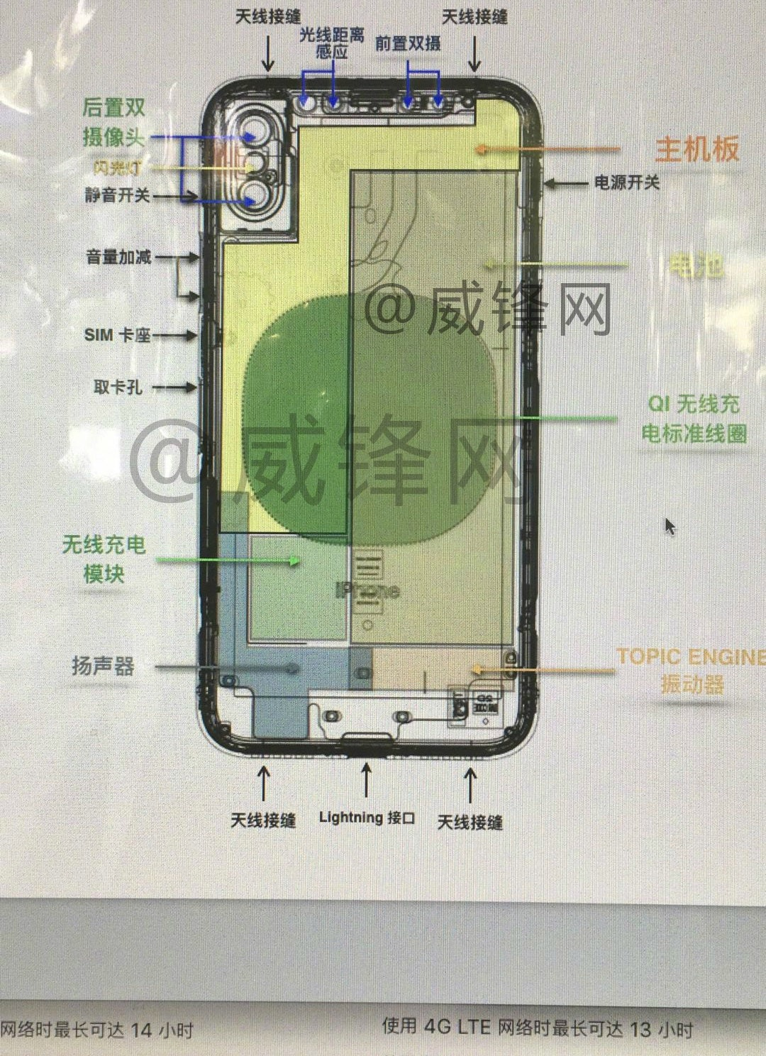 Iphone 8 Wireless Charging Diagram Simple Wiring Block For The X99 Chipset More Detailed Alleged Schematic Surfaces Suggests Release Date 2017