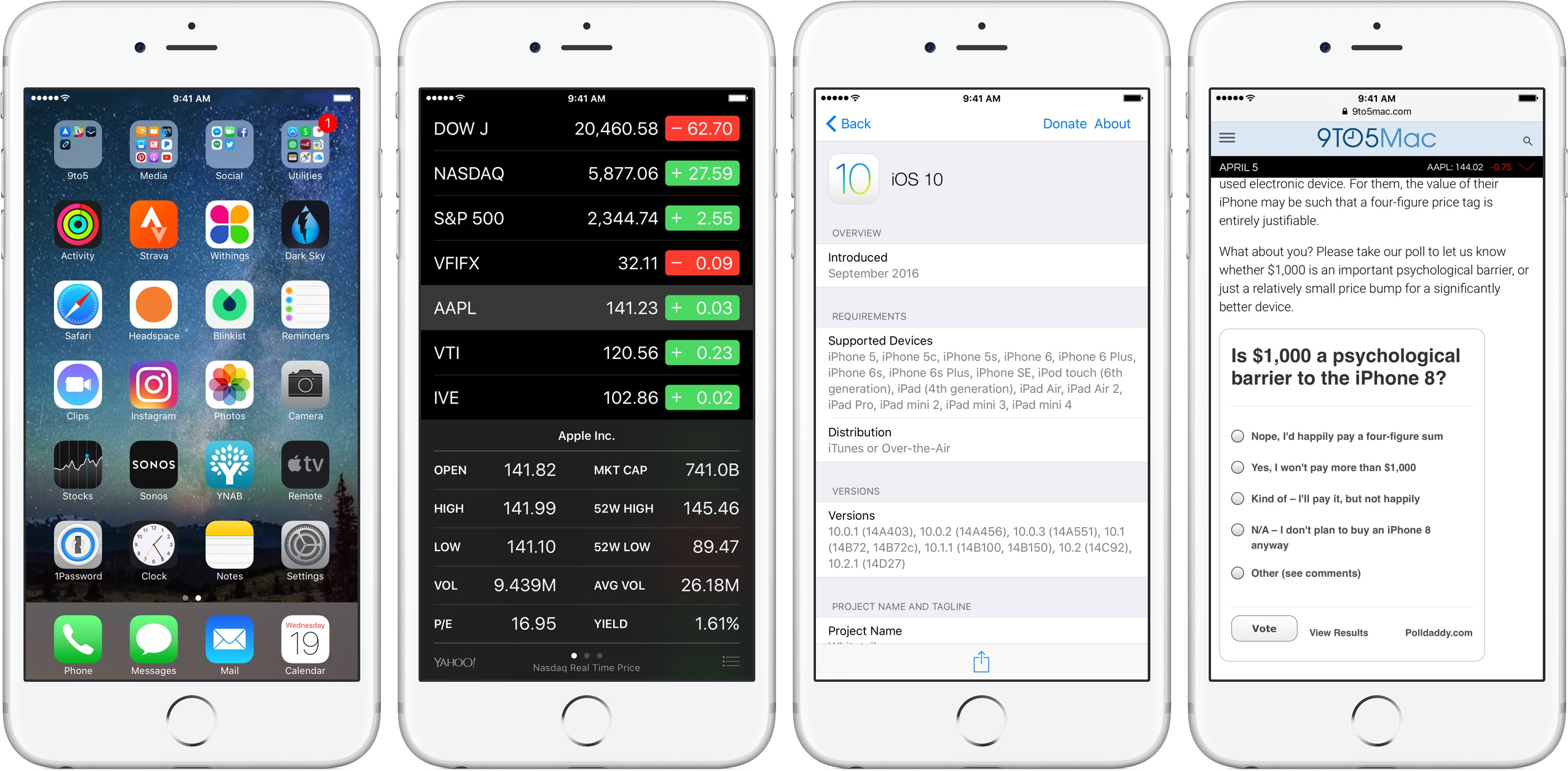 Image showing screenshots of iOS Home screen, Stocks app, Mactracker app, and 9to5Mac article