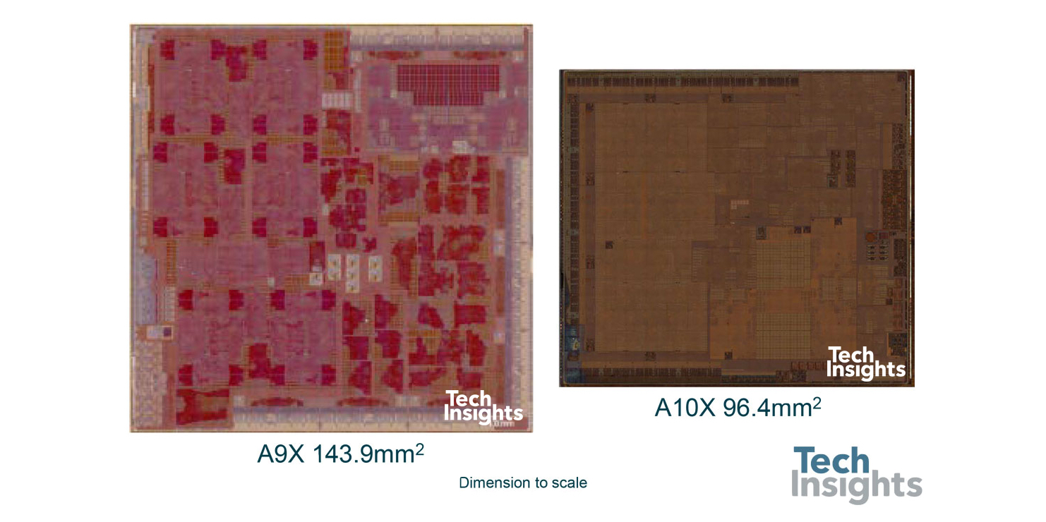 The new iPad Pro A10X chip is the first 10nm TSMC chip, smallest