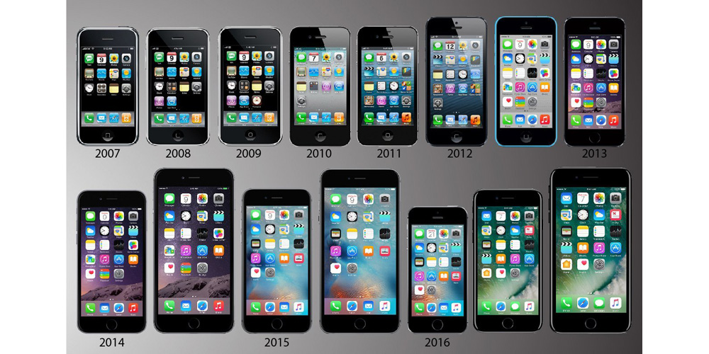 what year did the iphone 5 come out poll what was the iphone you bought and why 21239