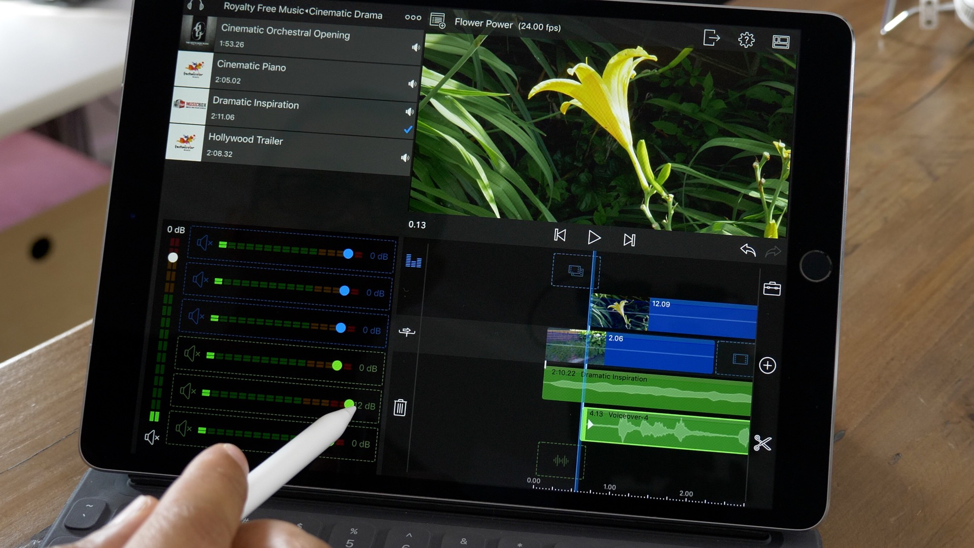Best way to edit youtube videos on ipad pro