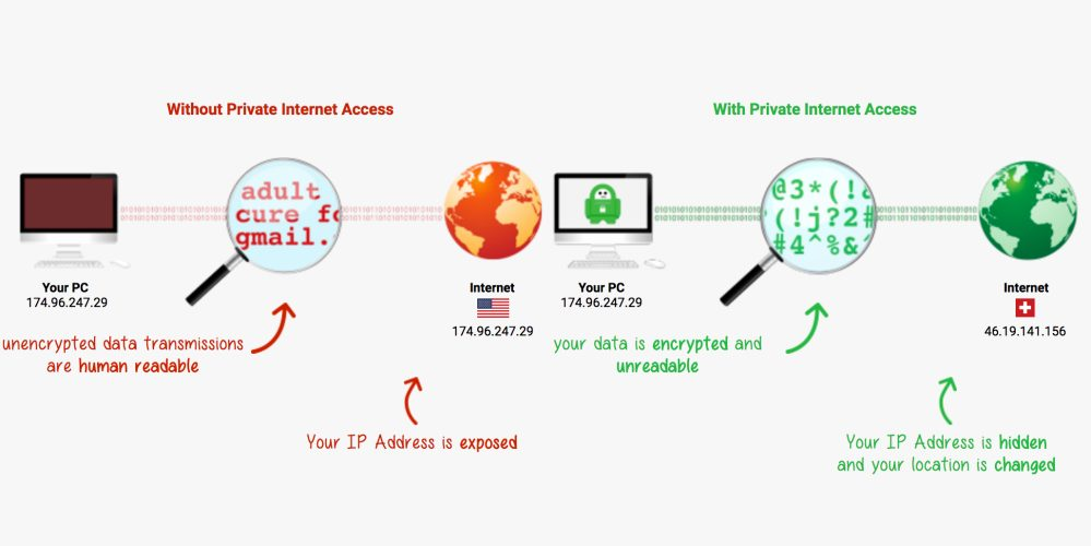 Protect your internet activity with a two-year VPN