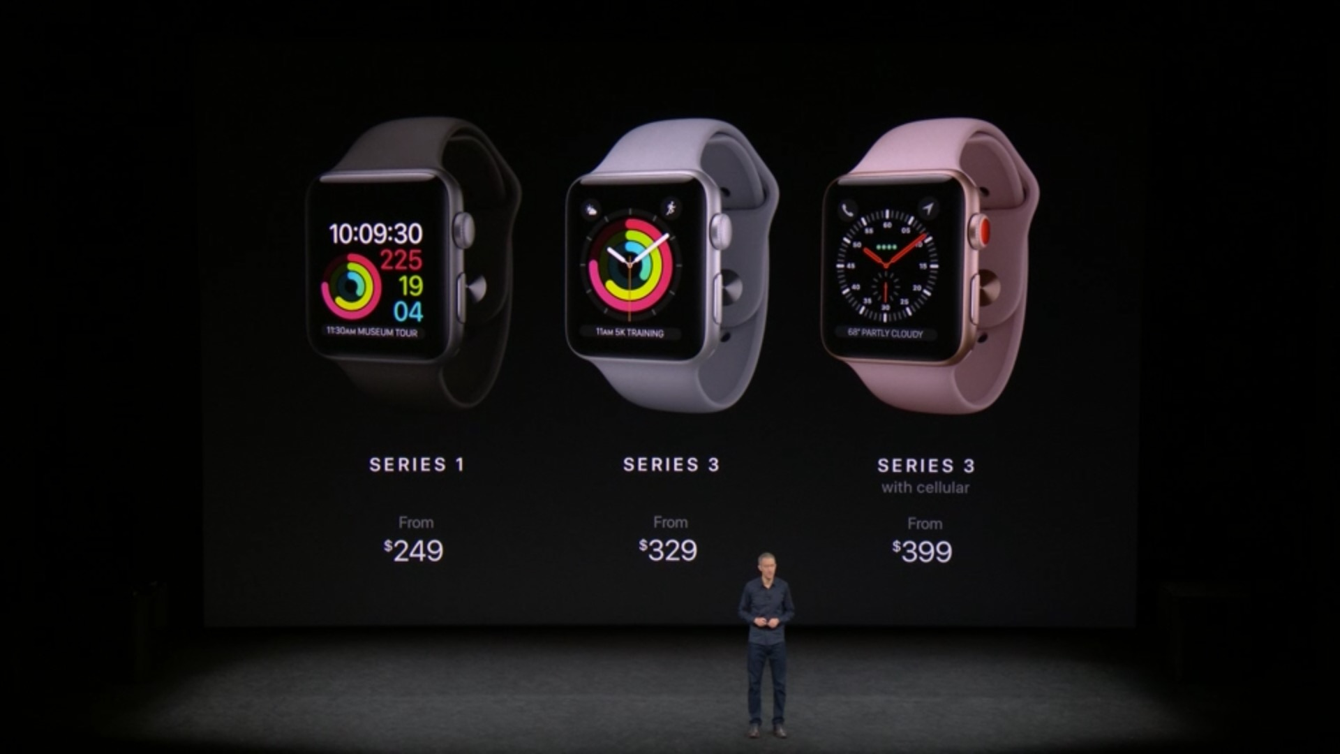 timeless design 9d2de 2abbd Apple officially announces new Apple Watch Series 3 with LTE ...