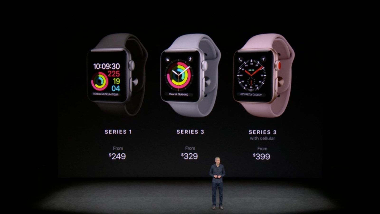 on sale 48ba0 17875 Apple Watch Series 3 starts at $329 for WiFi-only and $399 for LTE ...