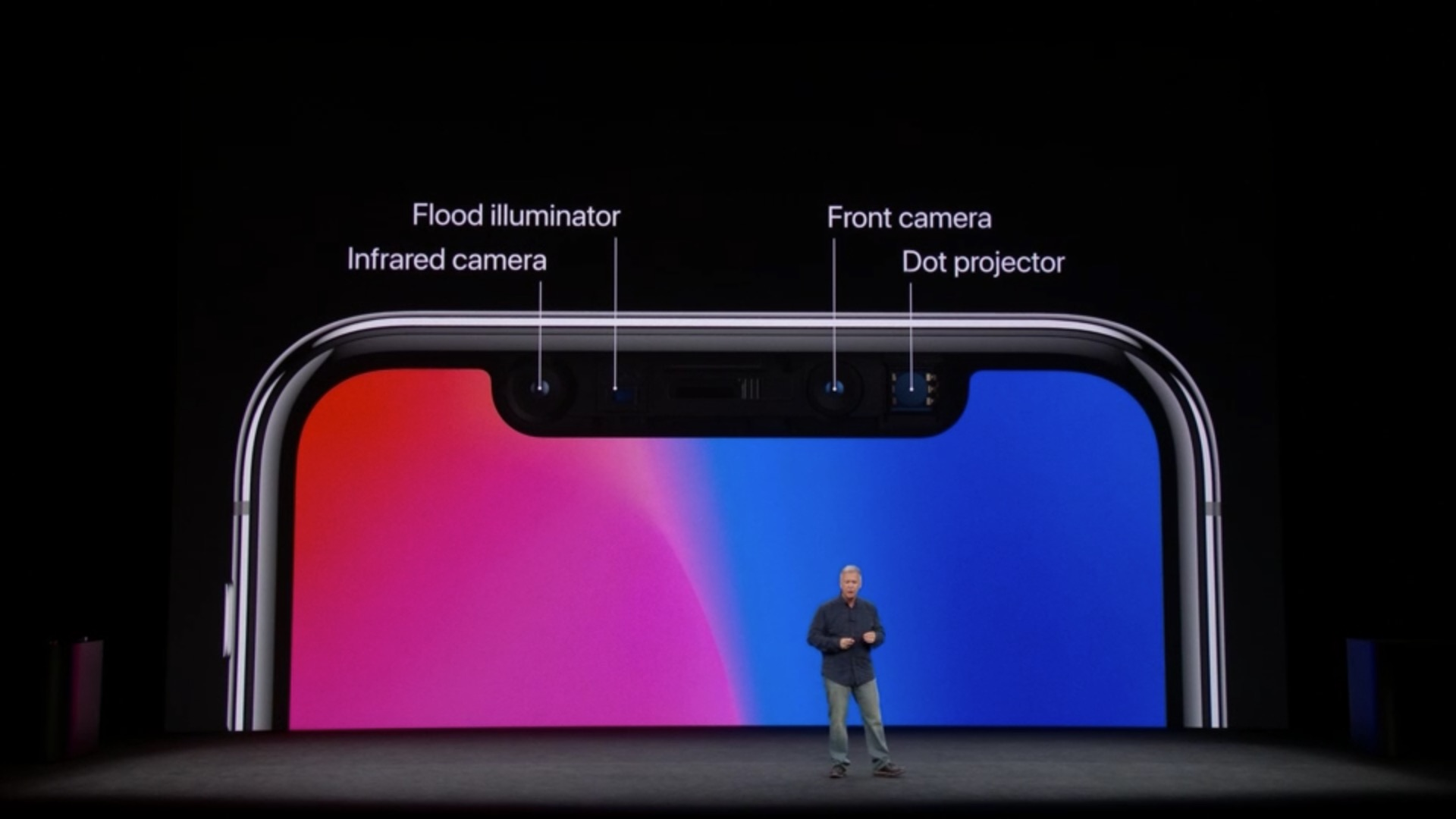 Apple explains what exactly happened when Face ID 'failed' during iPhone X demo