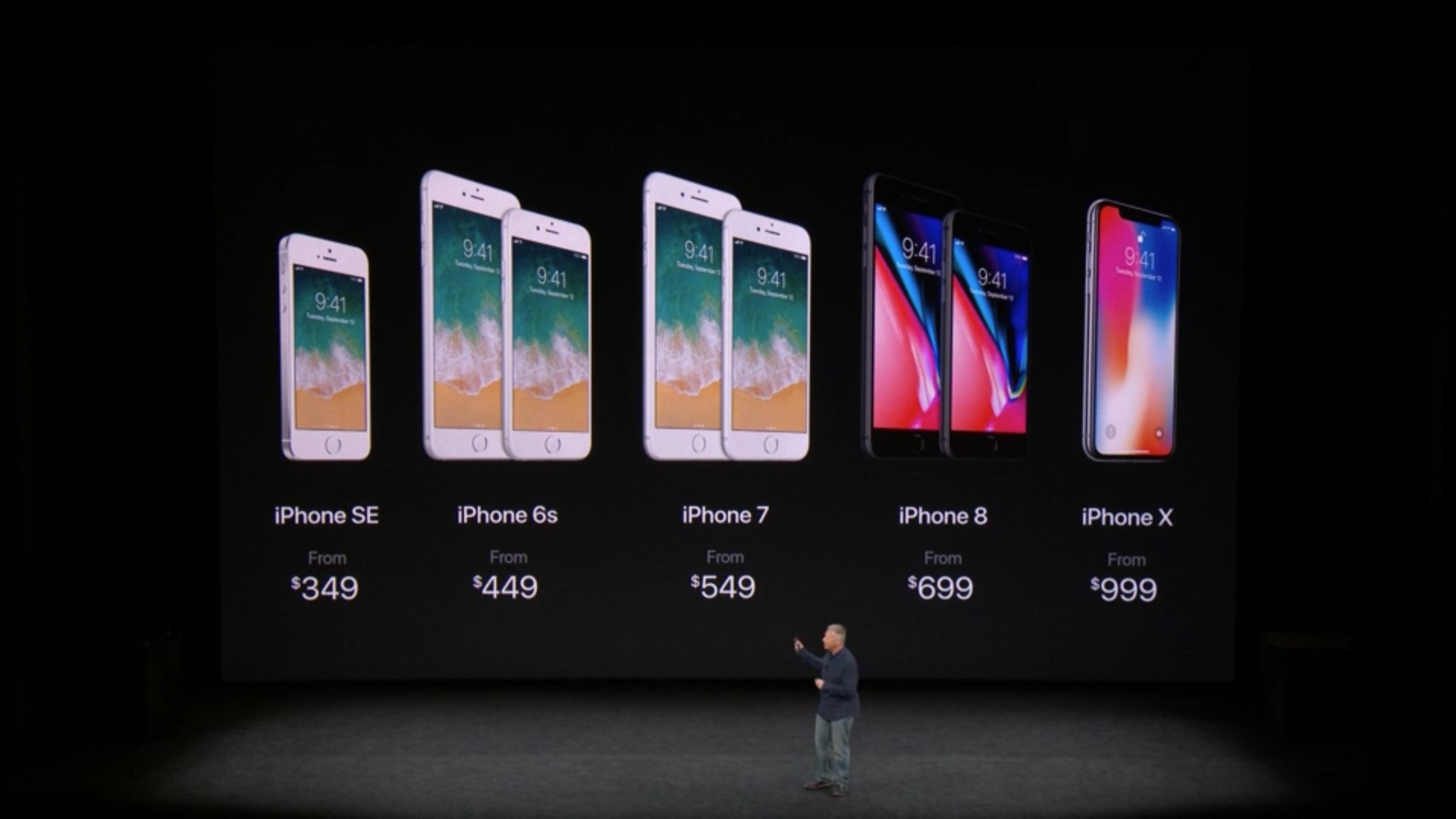 which iPhone model