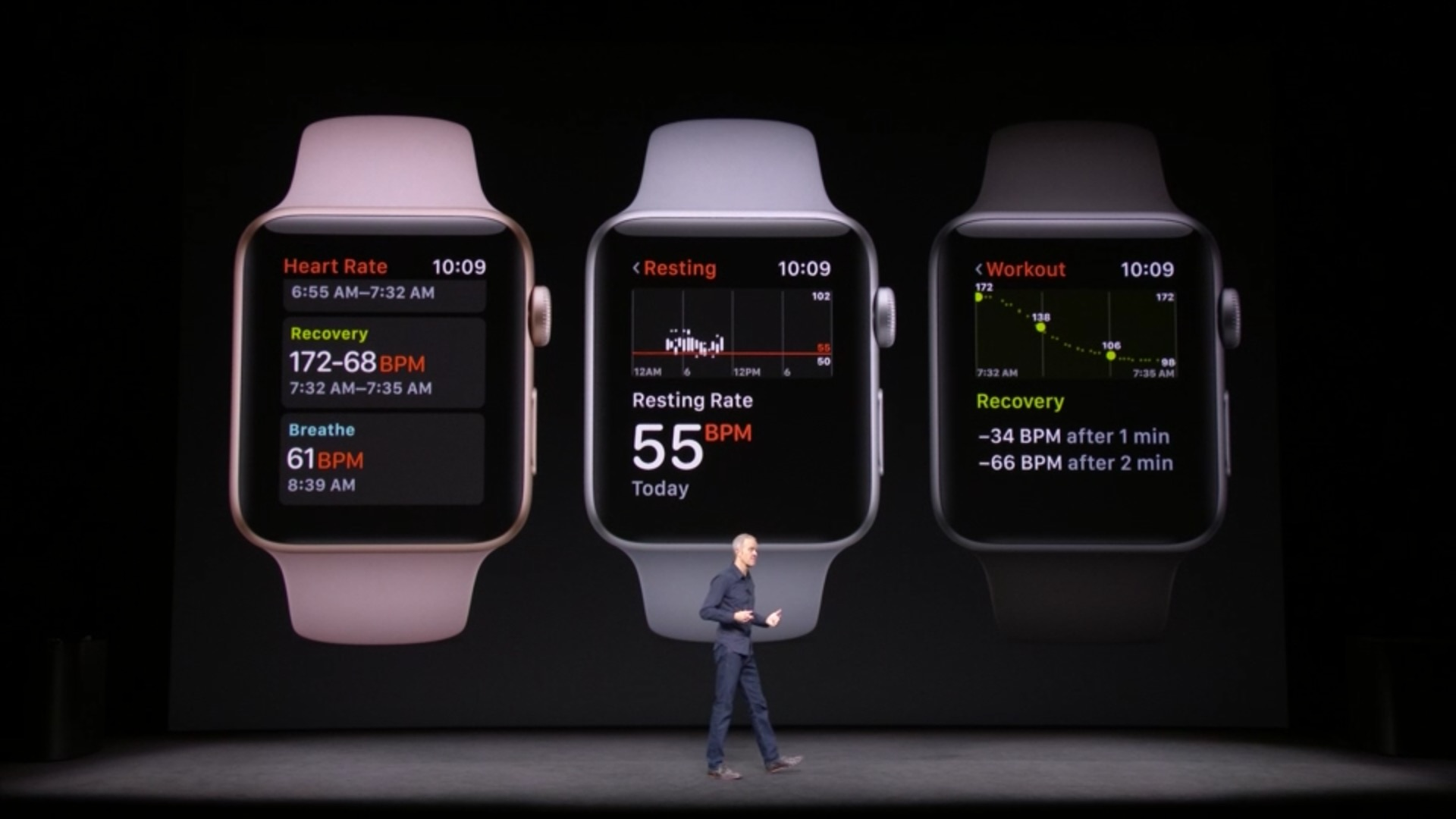 How Apple Watch saved one man's life — and how it's