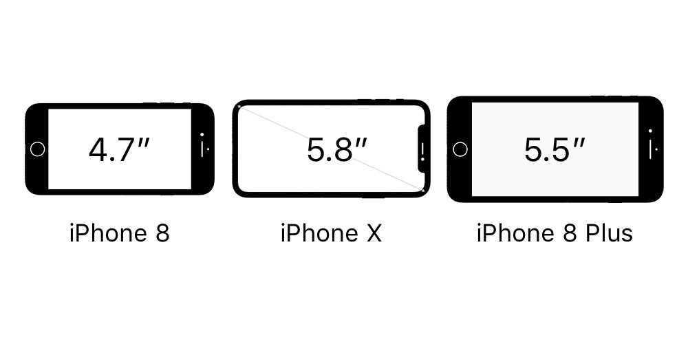 newest 85b0f c514c Opinion: 5.8-inch display in a smaller footprint makes iPhone X an ...