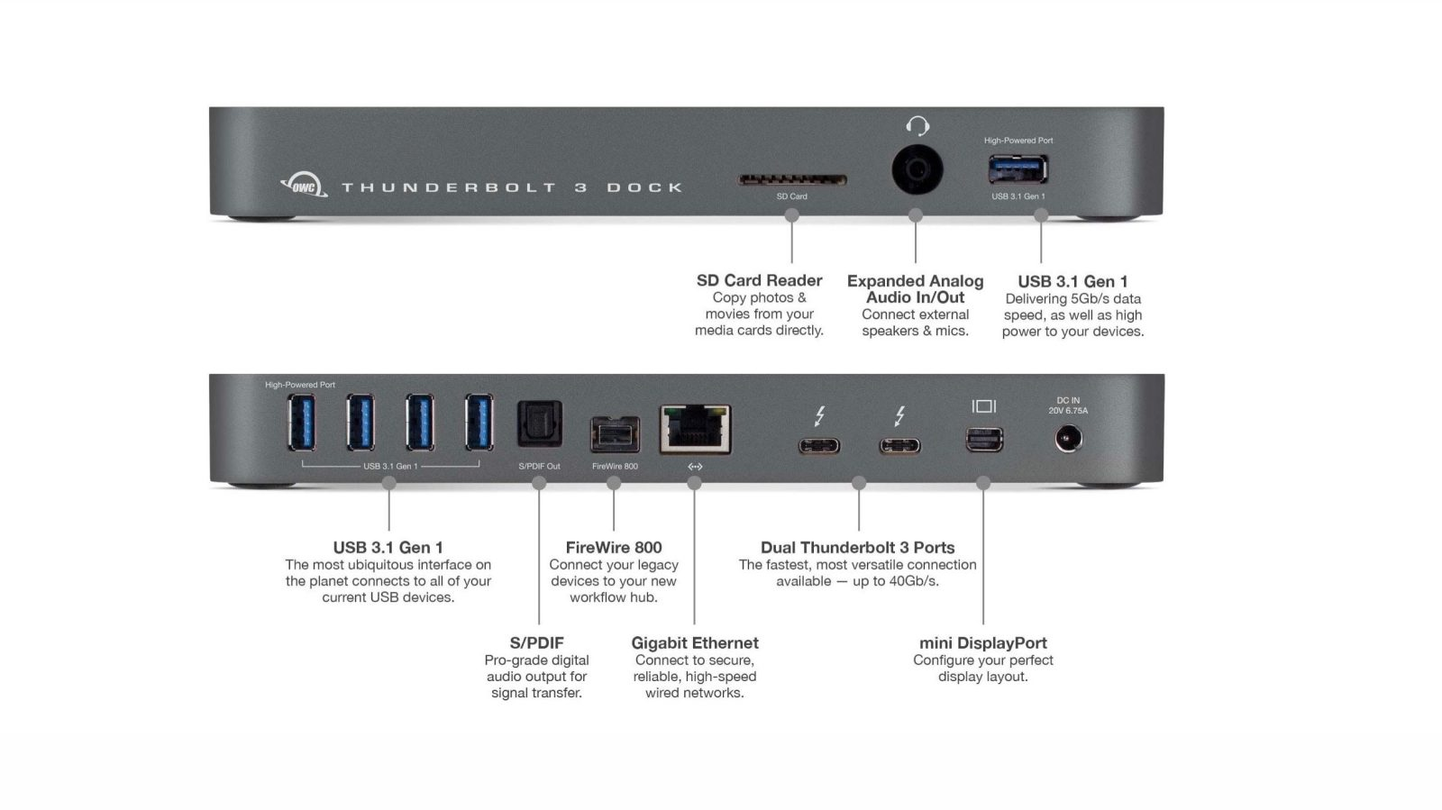 Need some legacy ports? OWC's 13-port Thunderbolt 3 dock is