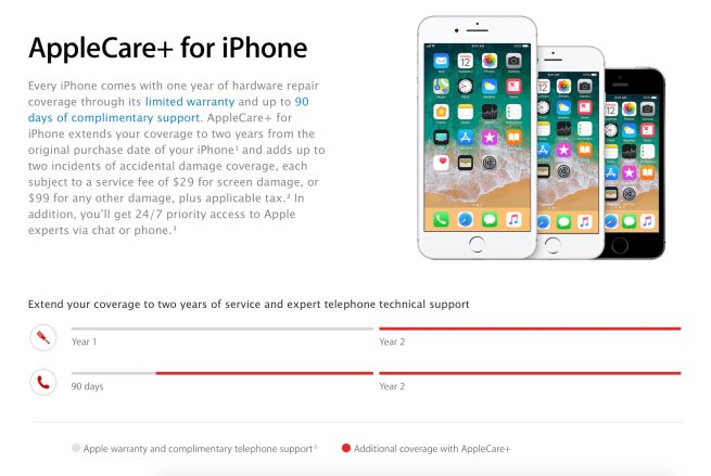 Comparison: iPhone warranties from Apple, carriers, third
