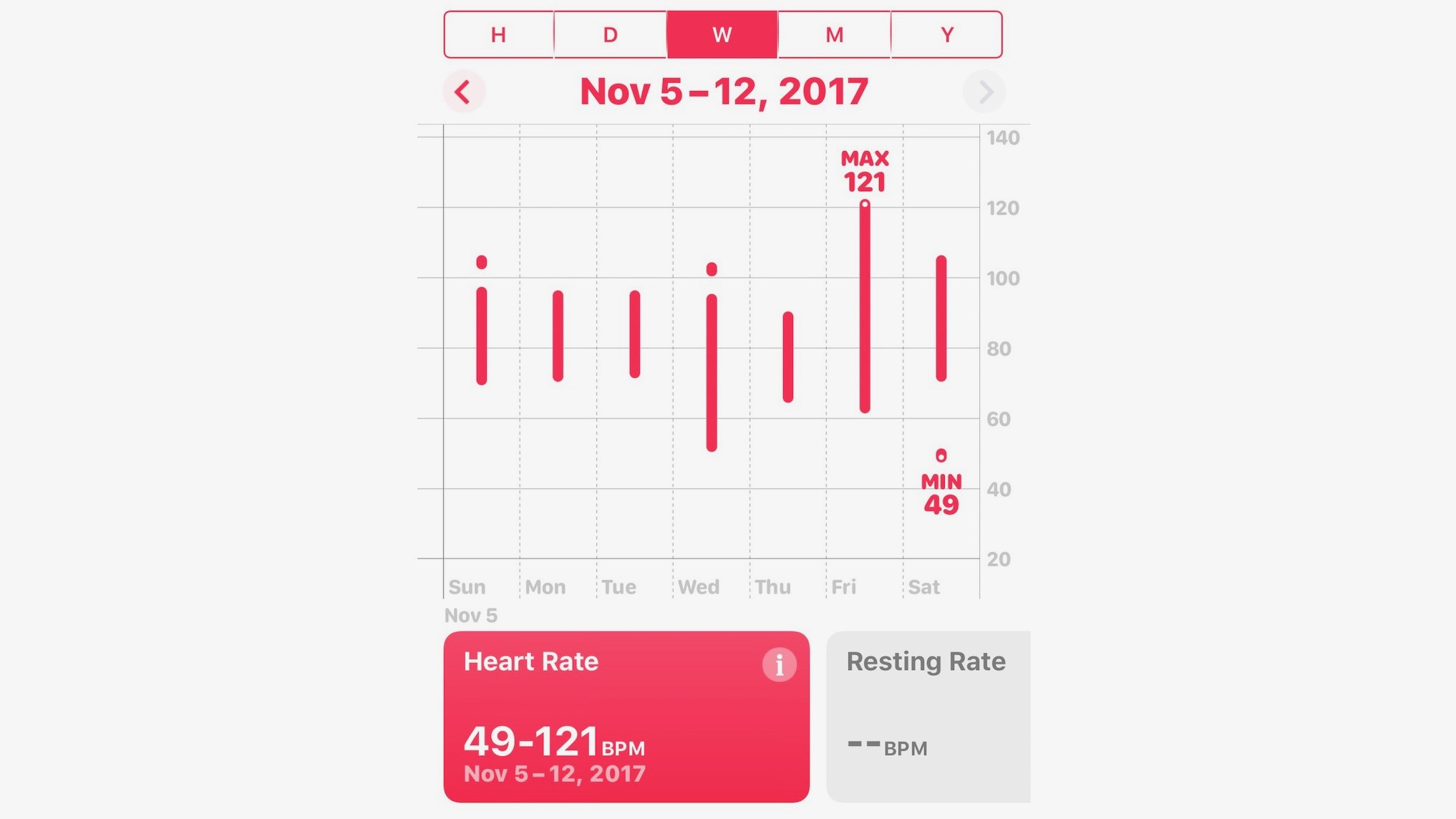 How Apple Watch Saved One Mans Life And Its Empowering Him Heart Diagram Click For Details Show Me A Of The Human His
