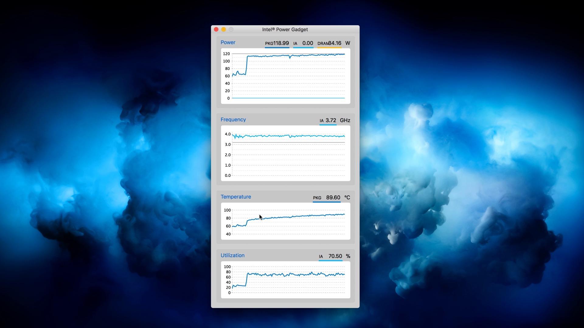 multithreaded applications mac os x