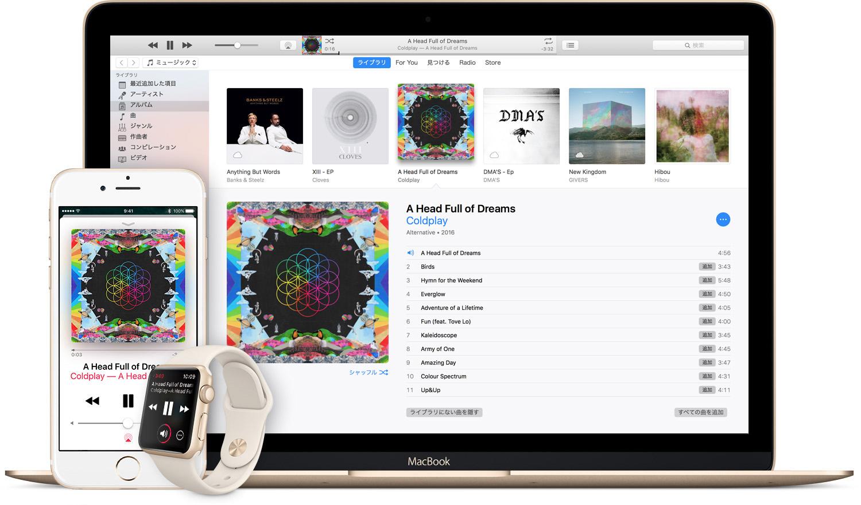 apple music kvalitet