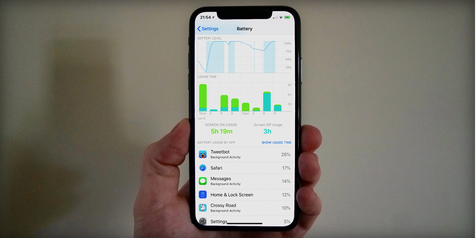 iOS 12 adds new graphs to show you how your battery level changed throughout the day
