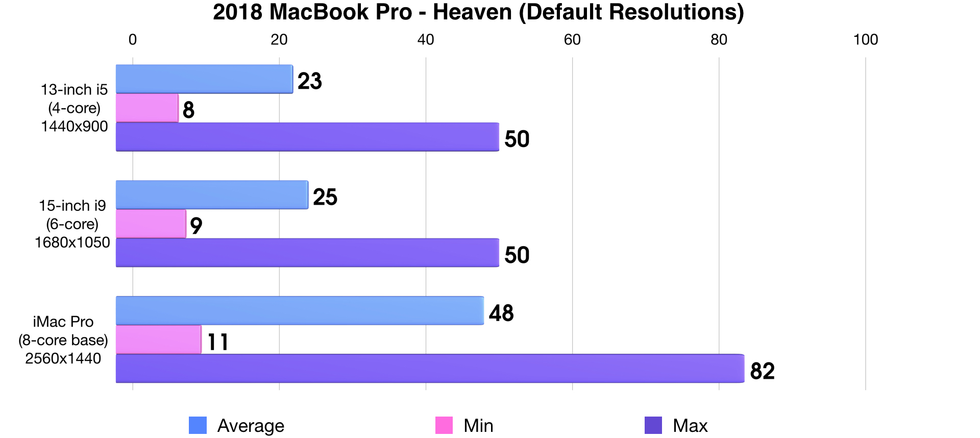 Review: 2018 MacBook Pro - more than skin deep [Video] - 9to5Mac