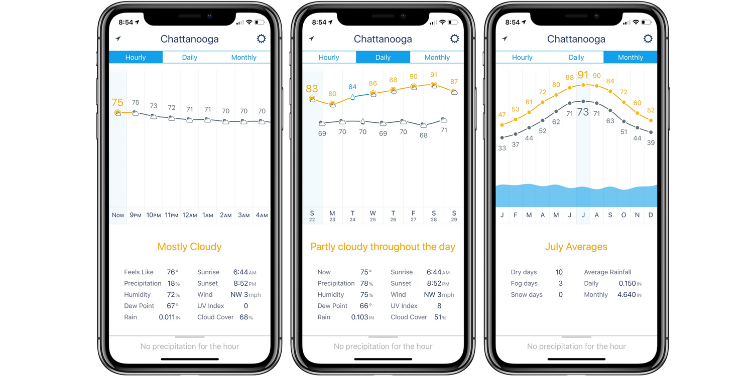 What's the best weather app for iPhone? - 9to5Mac