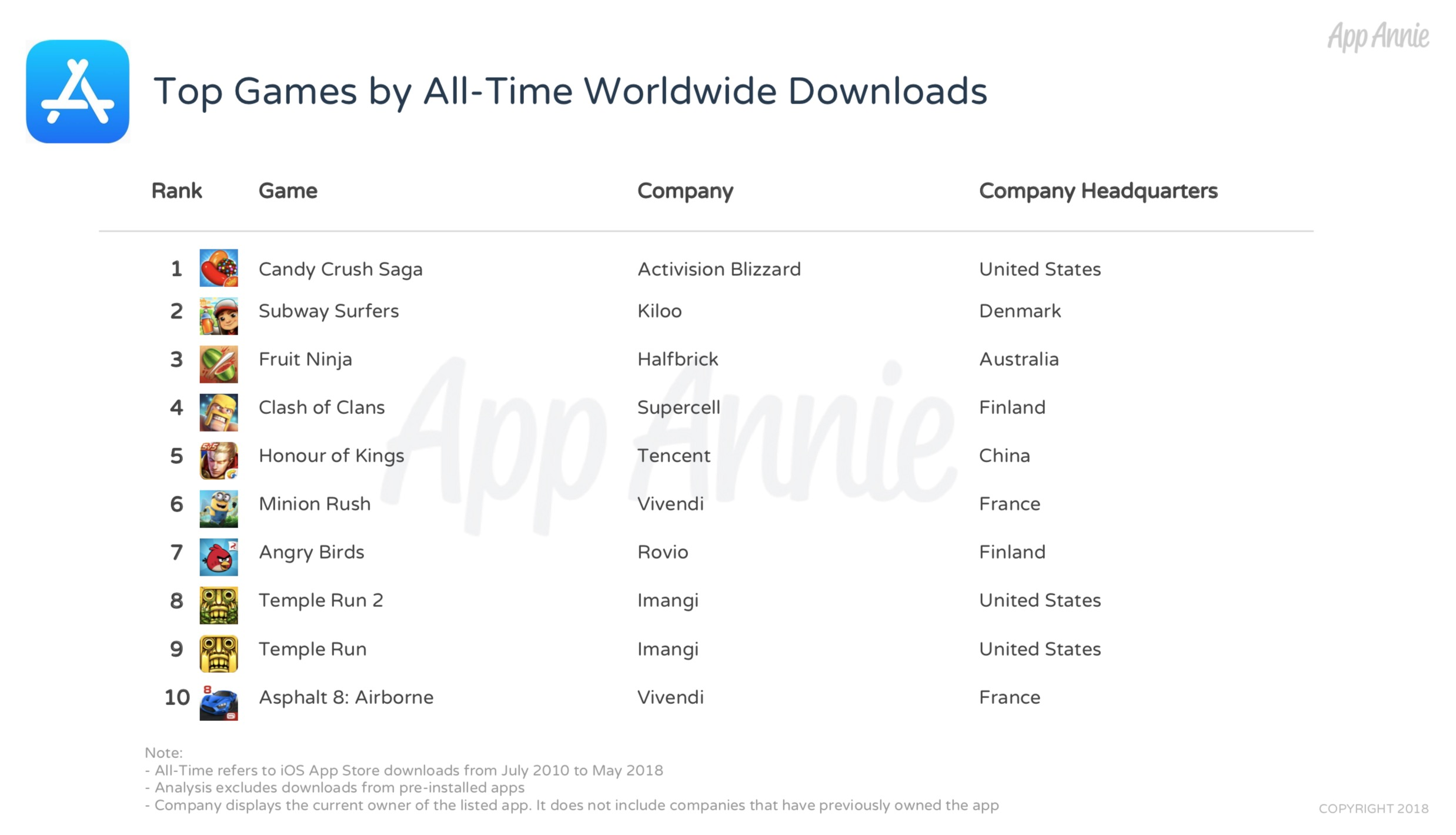 Useful applications for the iPhone: an overview of the most popular programs