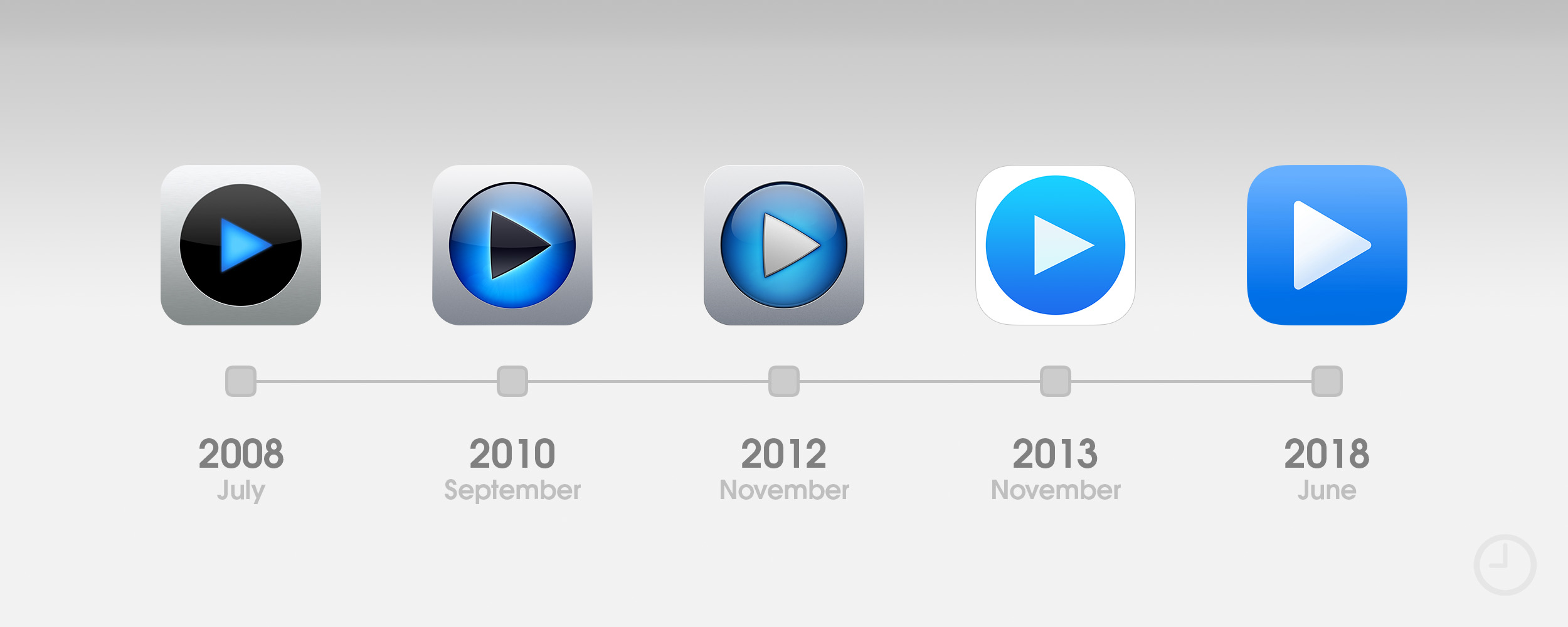 10 years of the app store the design evolution of the earliest apps 9to5mac design evolution of the earliest apps