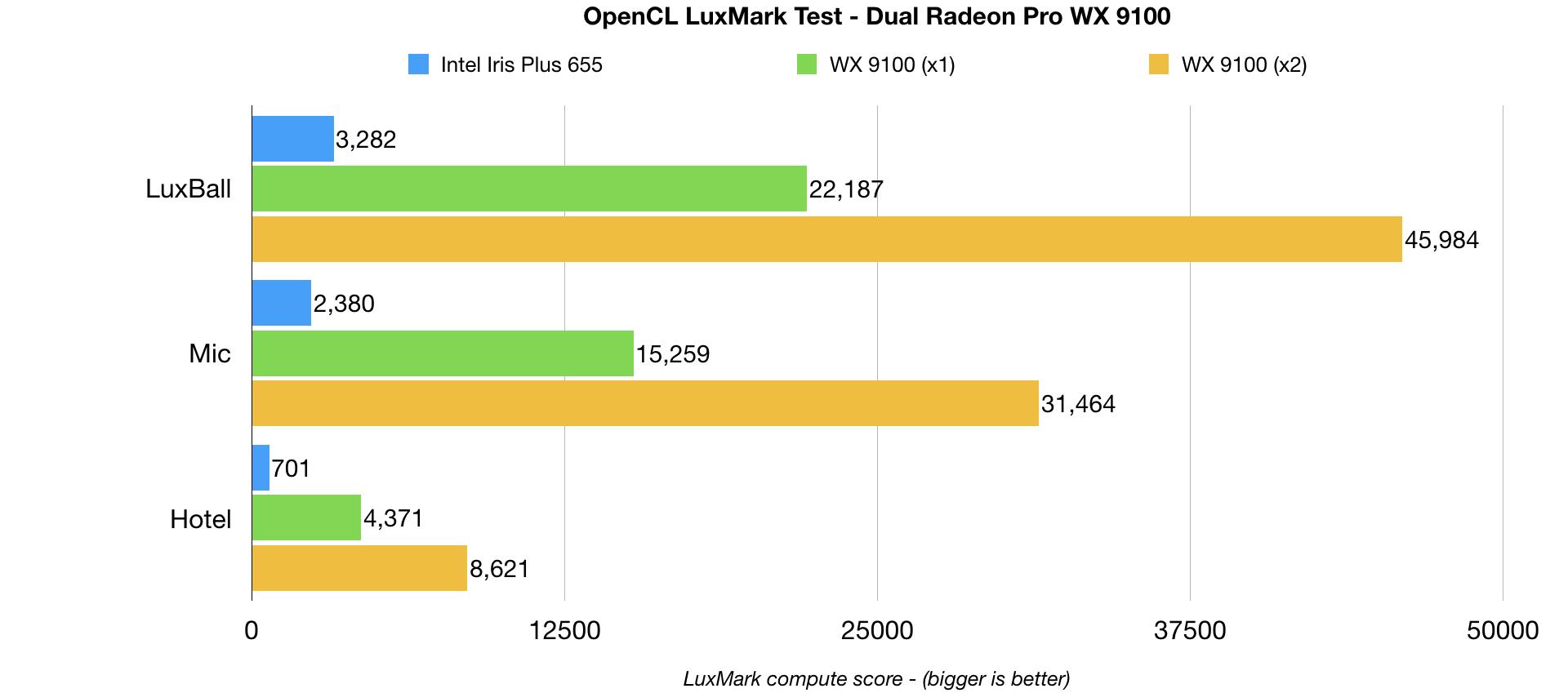 Back to the Mac 010: Dual eGPUs! - 9to5Mac