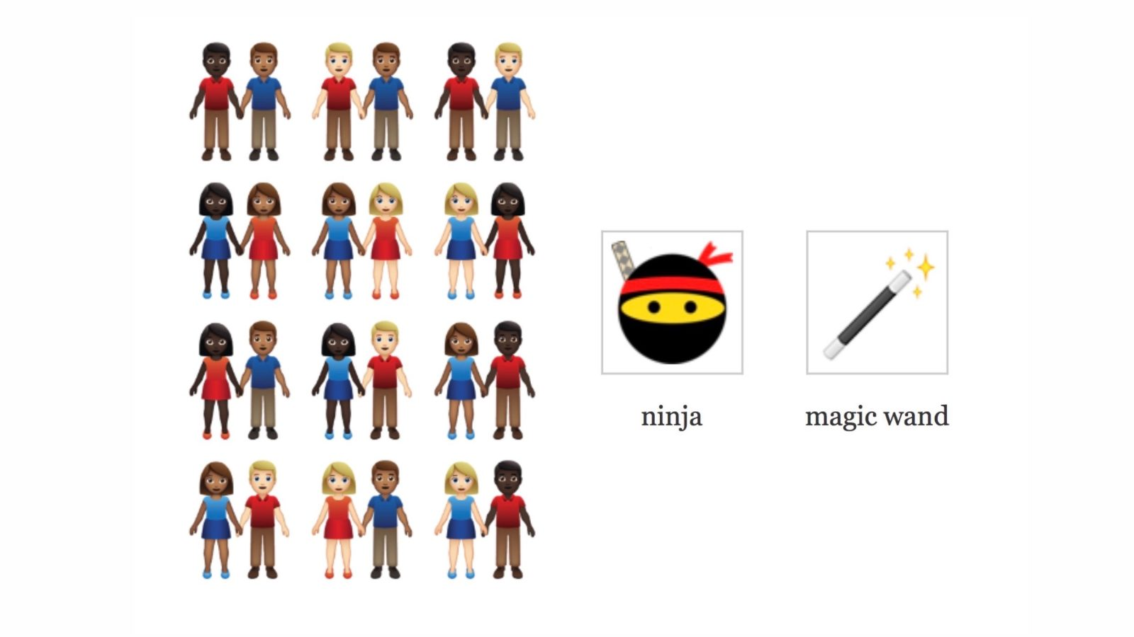 photo image These are the new emoji candidates for 2019, including service dog, couple variants, more