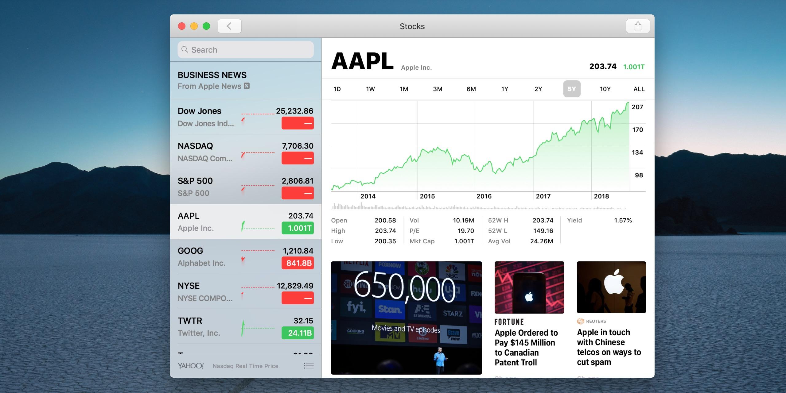 Company stock options reddit