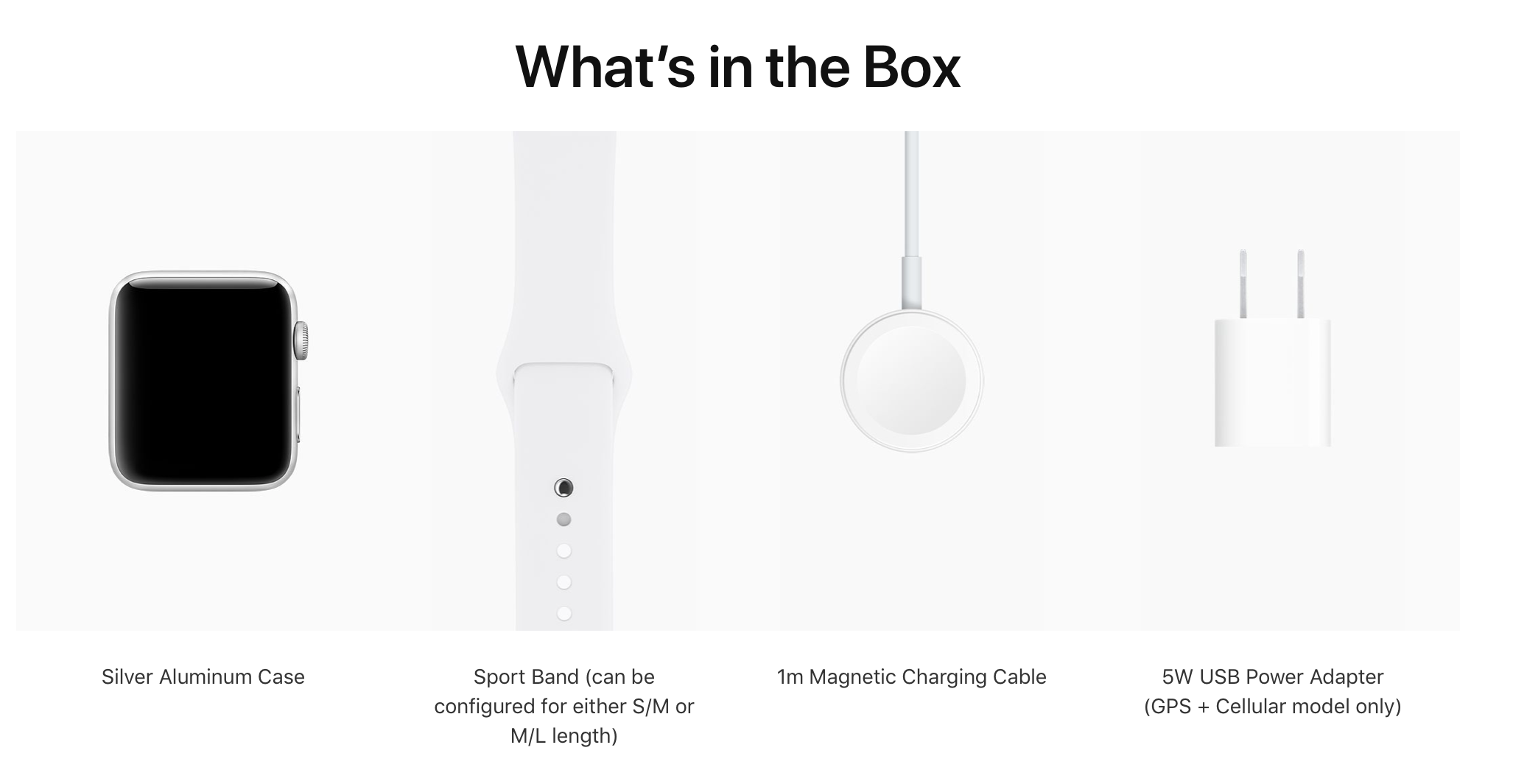 What Is It That Includes Apple Watch Box?