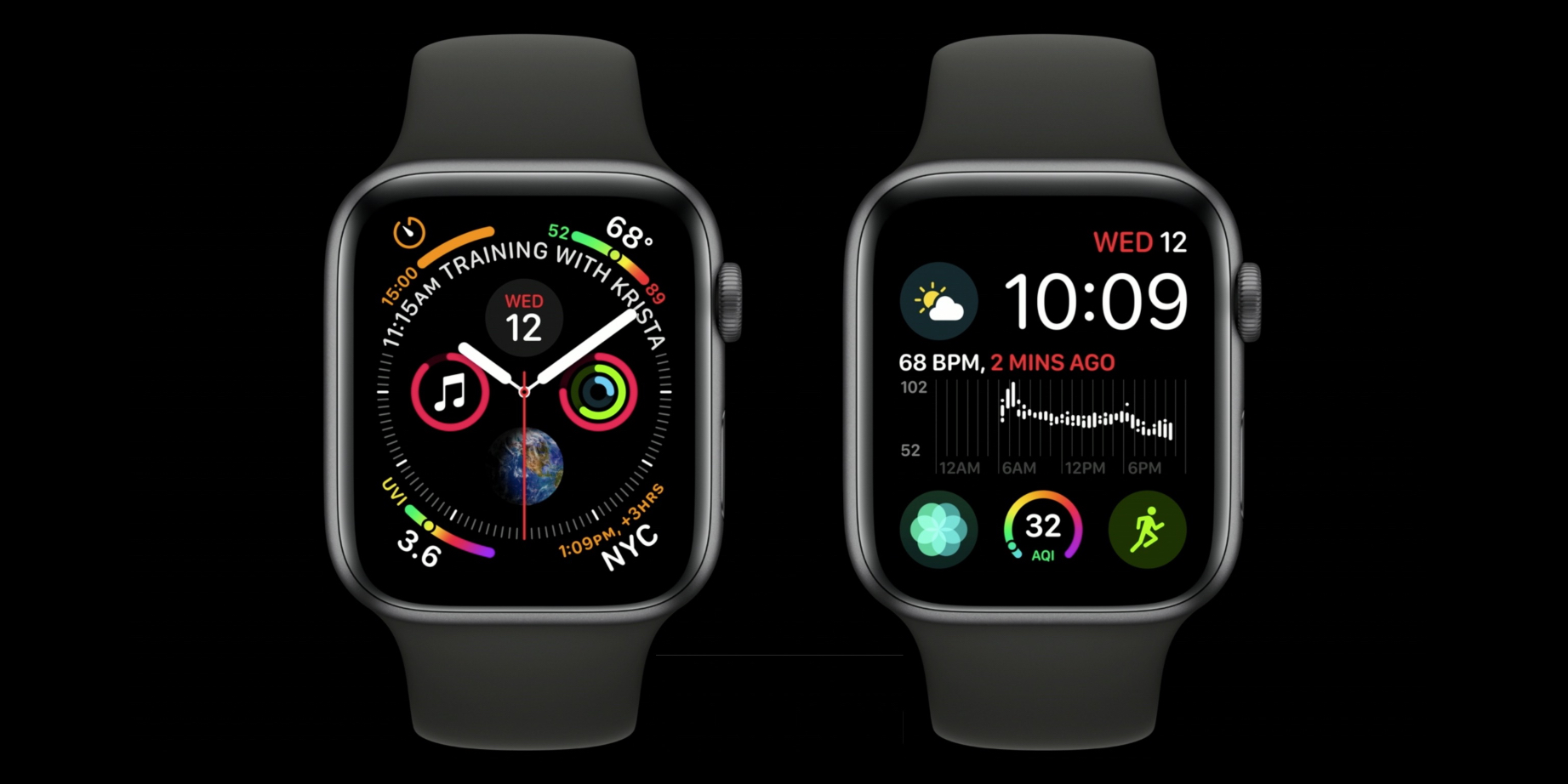 new apple watch series 4 complications for infograph face corner gauges curved bezel text more