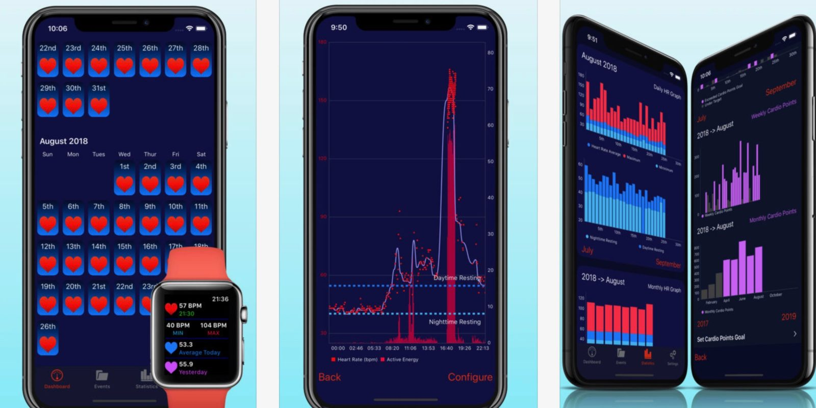 Heart Analyzer for Apple Watch lets you visualize heart rate during exercise, sleep, more