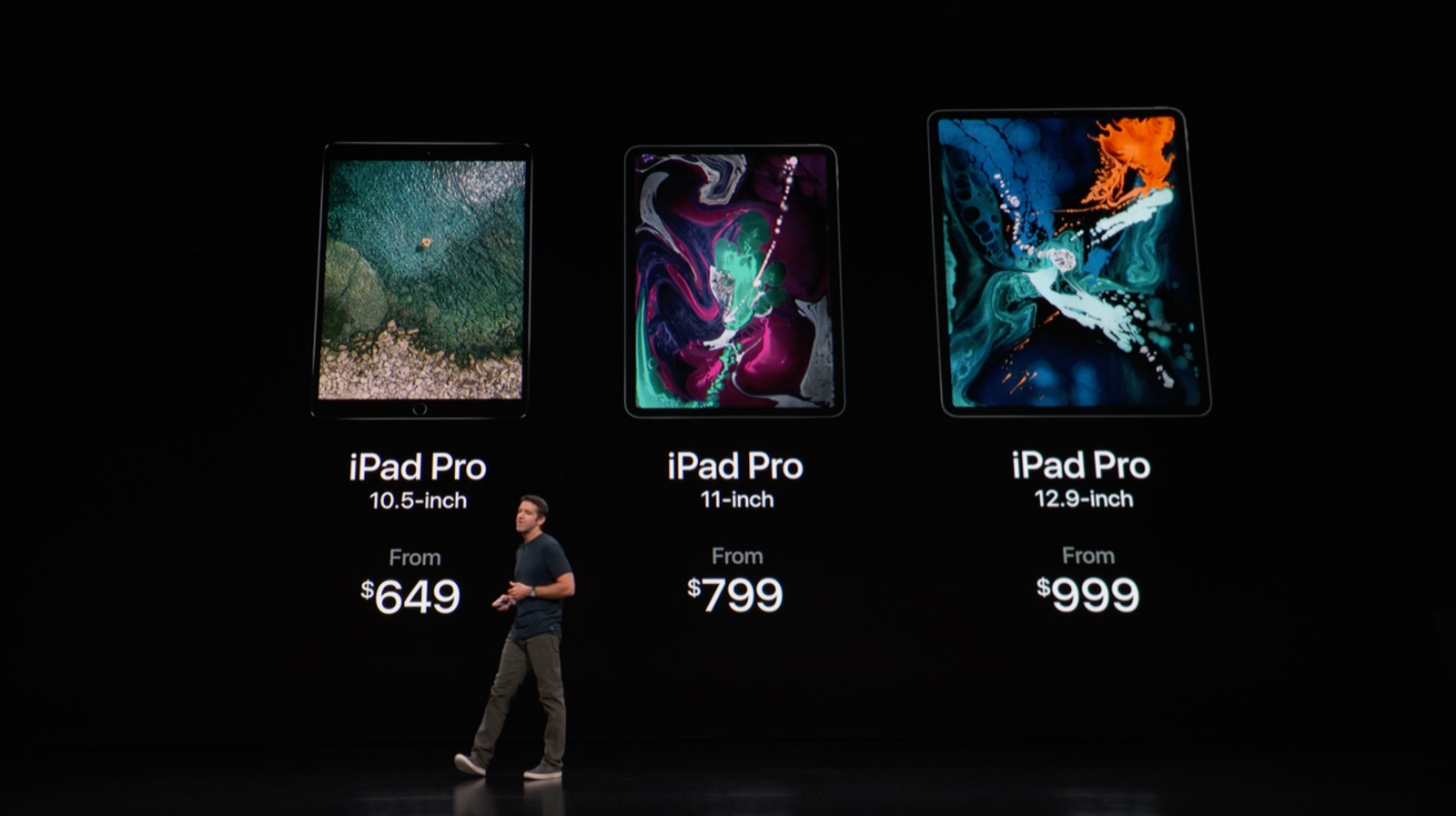 Looking to compare iPad models? Here's how the 2018 lineup stacks up