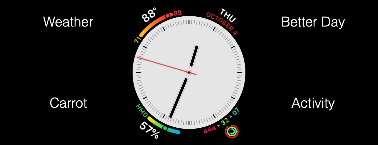 Customizing the Infograph face on Apple Watch Series 4 - 9to5Mac