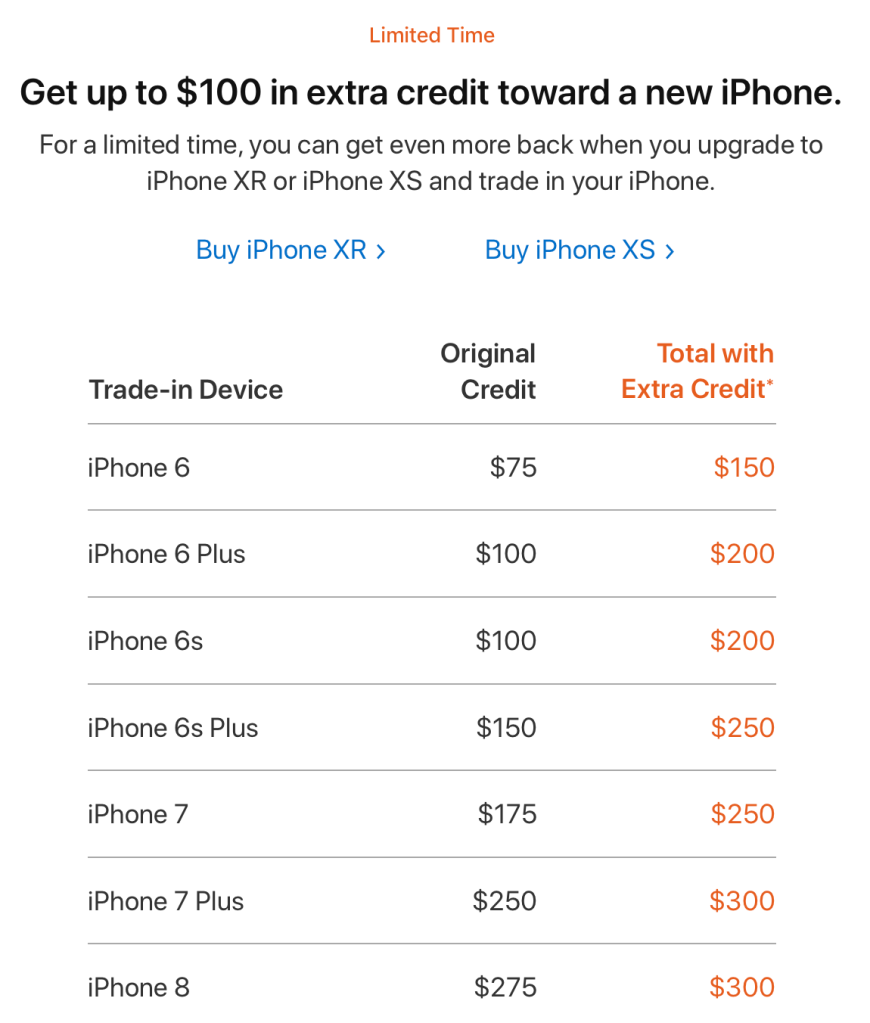 Apple boosting iPhone trade-in credit