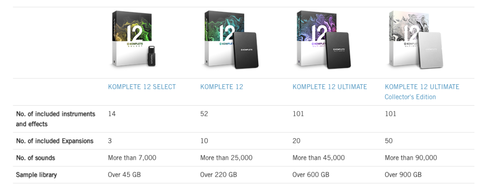 Komplete 12 Review: the best collection of Mac software