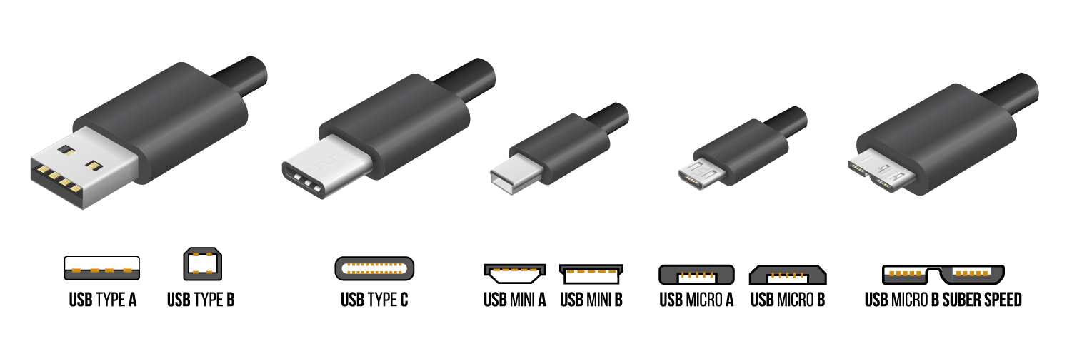 What Usb Ports Are On Apple Devices And Other Electronics