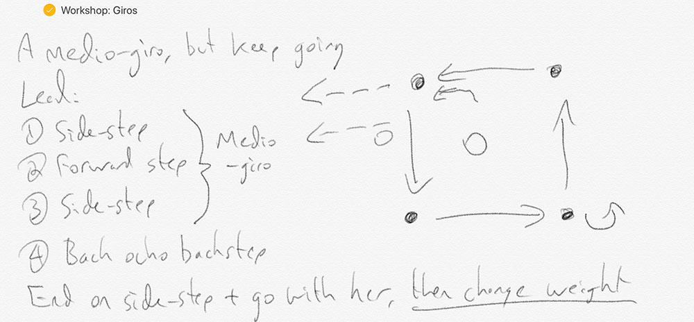 Пример диаграммы танго Apple Pencil