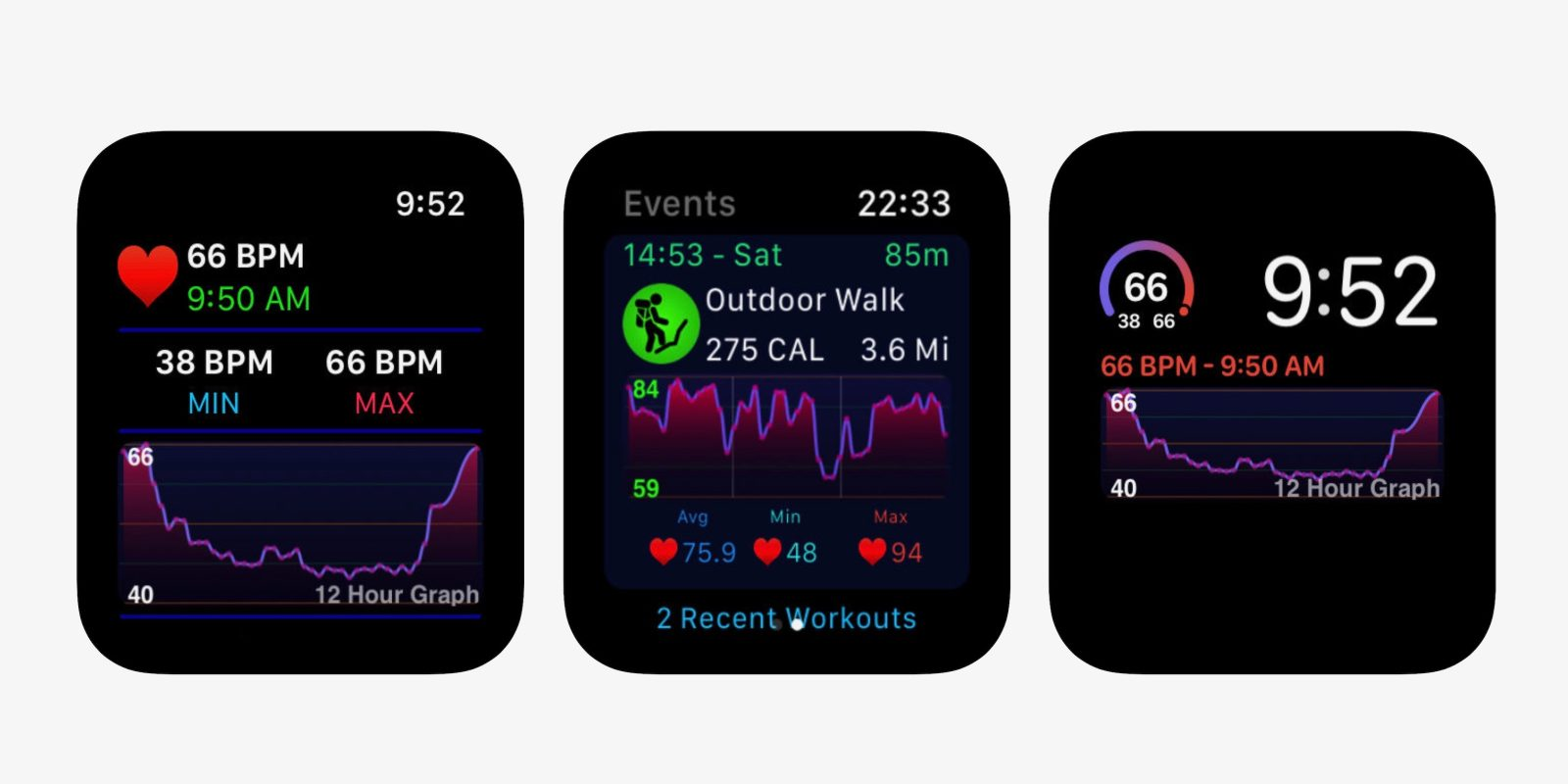 Heart Analyzer for Apple Watch adds live heart rate support, improved complications, more